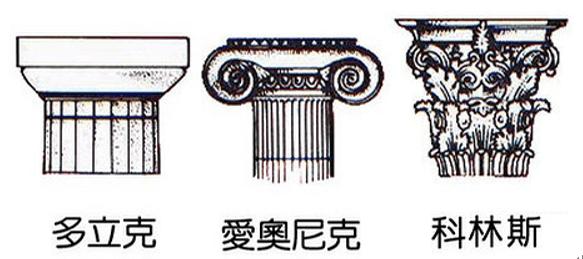 GRC罗马柱的渊源与特点