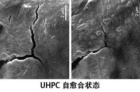 UHPC的构成性能简要